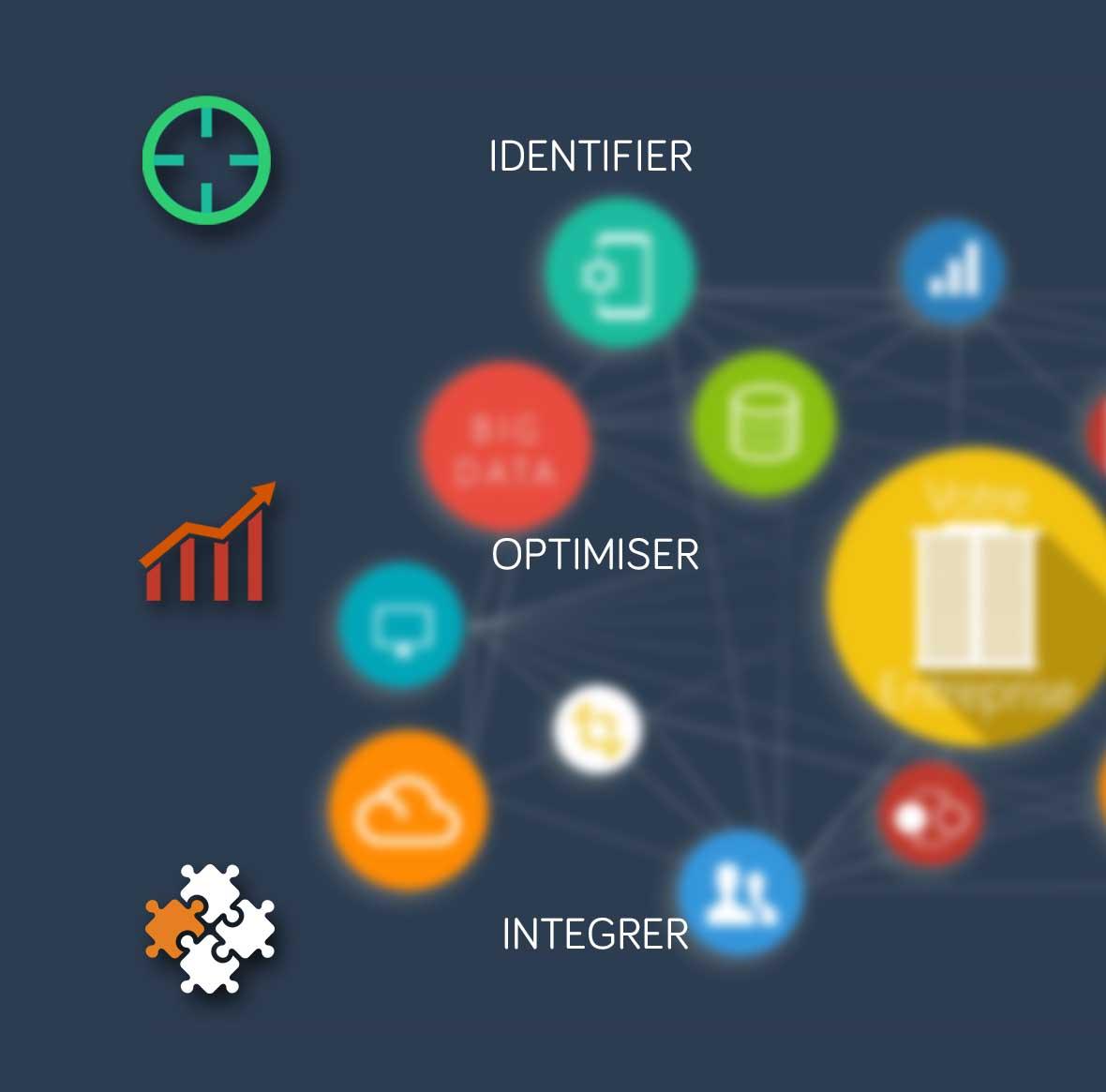 Selector 3E: Connaitre la rentabilité de vos projets digitaux AVANT leur mise en place