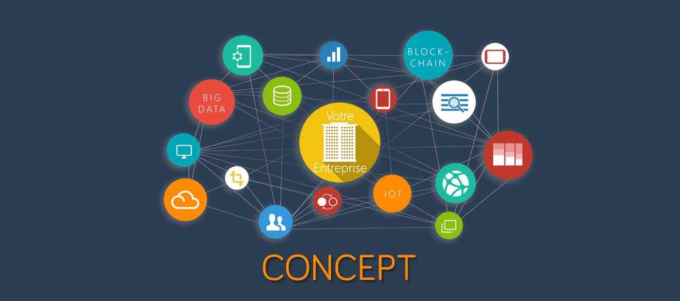 Concept de Selector 3E: la 1ère solution d'aide à la décision digital