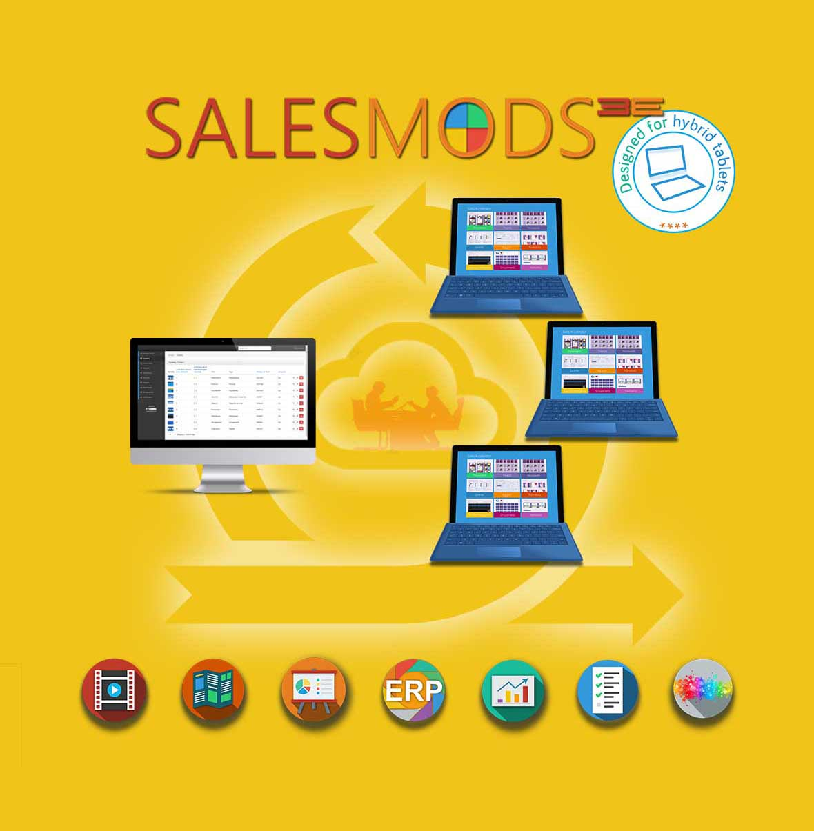 Plus d'information sur le concept de SalesMods 3E: la 1ère solution modulaire de storytelling digital pour la force de vente
